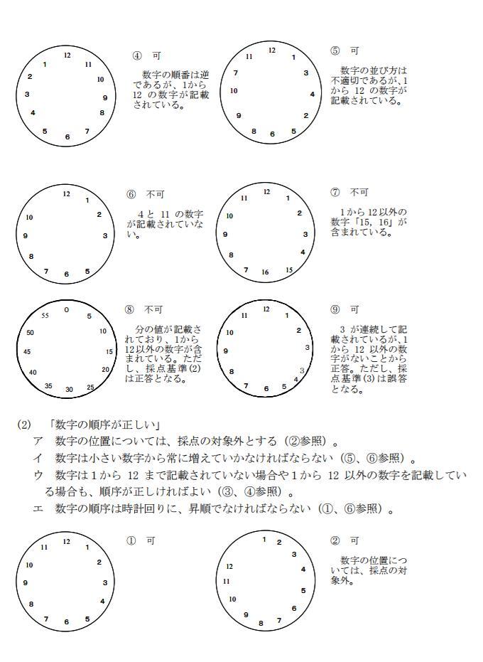 検査 イラスト パターン 認知 機能